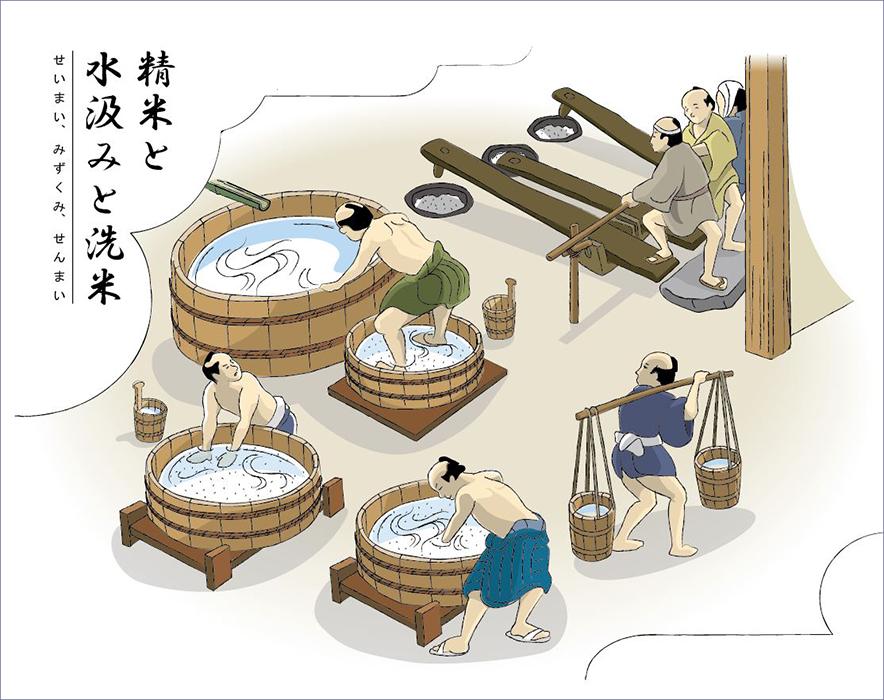 酒造会社資料室説明イラスト 2014精米と水汲みと洗米